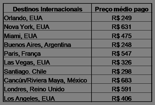 Reservas-feitas-via-mobile-triplicaram-em-2014-aponta-relatorio-da-Hoteis.com1