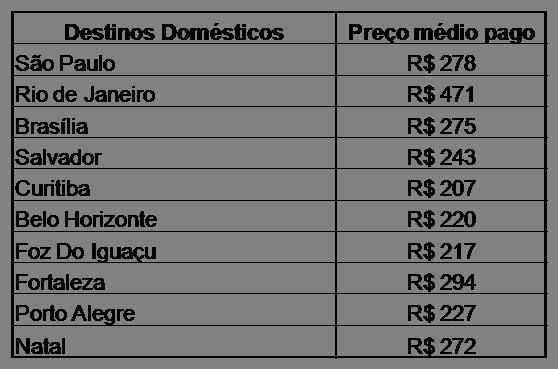 Reservas-feitas-via-mobile-triplicaram-em-2014-aponta-relatorio-da-Hoteis.com2