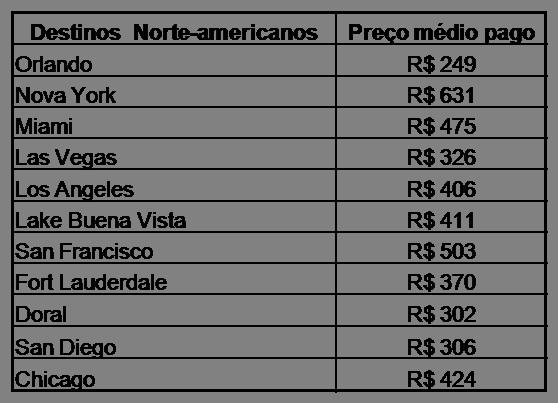 Reservas-feitas-via-mobile-triplicaram-em-2014-aponta-relatorio-da-Hoteis.com3