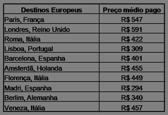 Reservas-feitas-via-mobile-triplicaram-em-2014-aponta-relatorio-da-Hoteis.com4